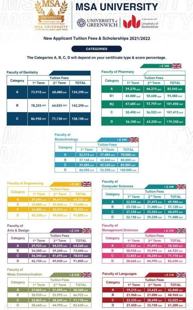 اسعار الجامعات الخاصة 2021 / 2022 |  أرخص 6 كليات في الجامعات الخاصة 1