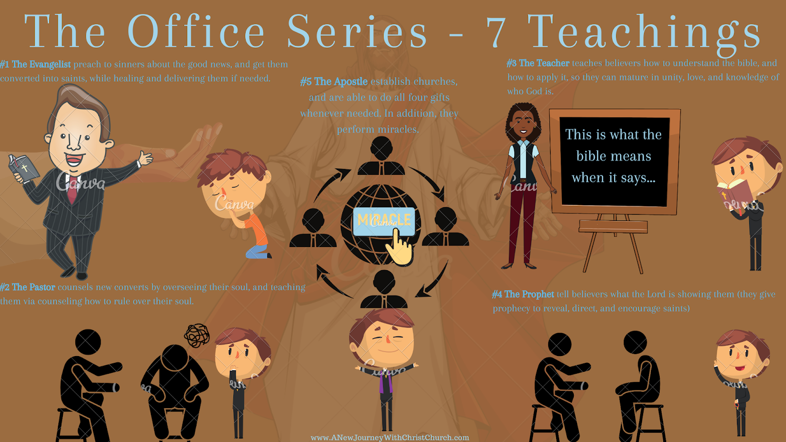 The Office Series 7 of 7 - Shepherds (Pastors)