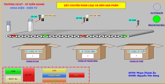 """Mô phỏng """"Dây chuyền phân loại và đếm sản phẩm"""" PLC S7-400"""
