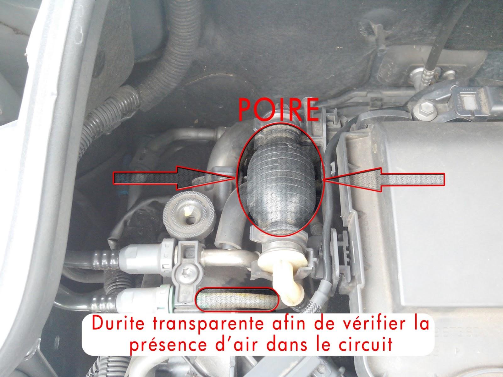 Schema circuit gasoil 206 hdi
