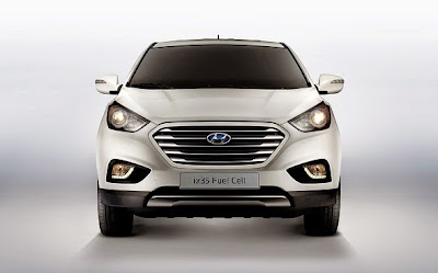 2015 Hyundai ix35 Front View Model