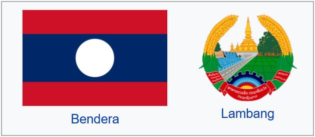 Profil Negara Laos - Negara Berkembang Laos