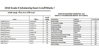 Grade 5 Scholarship Cut-off marks released