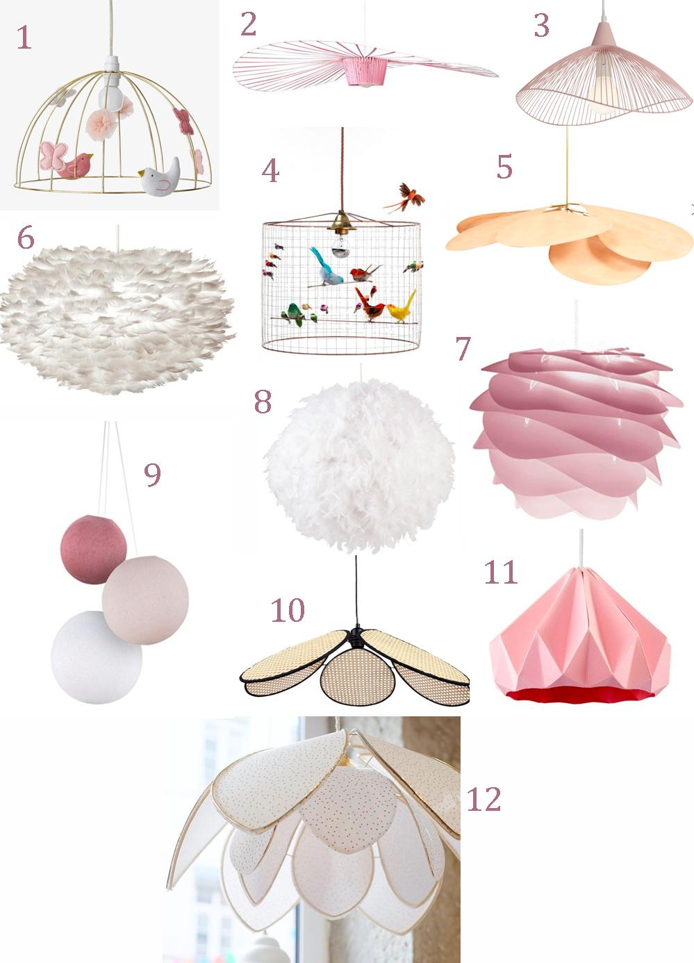 Suspension chambre enfant (fille) / Les tendances by Marina - Blog