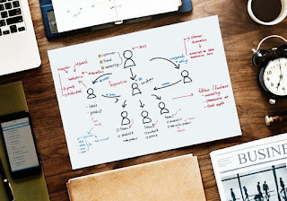 Trik Sederhana untuk Meningkatkan Traffic Selama Mendesain Ulang Sebuah Web atau Blog Trik Sederhana untuk Meningkatkan Traffic Selama Mendesain Ulang Sebuah Web atau Blog