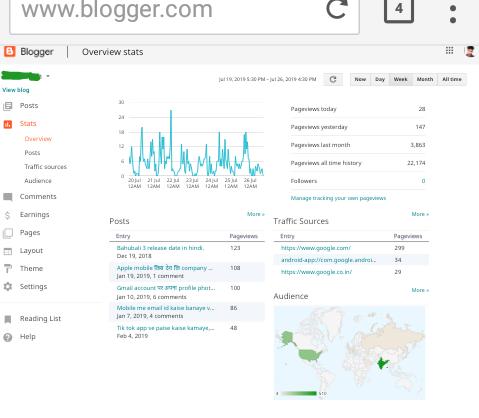 Free me blog website kaise banaye in hindi. Website kaise banate hain.