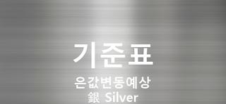 오늘 은값 국제 은시세 변동 예상 기준표 銀價 Silver price short-term forecast