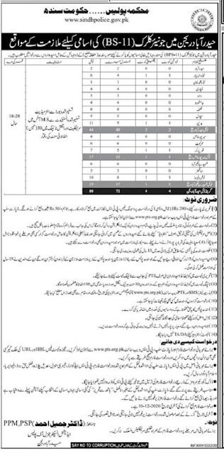 pts-junior-clerk-jobs-2020-sindh-police-latest-advertisement
