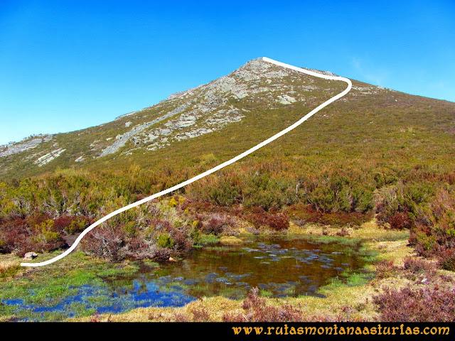 Ruta peña Manteca o Horru: Charca a pie del pico