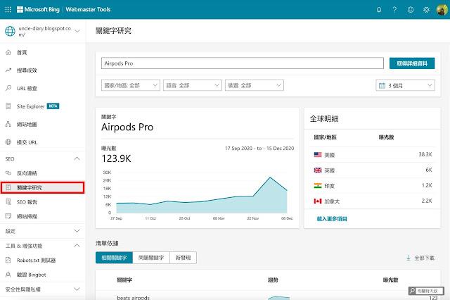 【網站 SEO】用 Webmasters Tools 提升 Yahoo、Bing 搜尋引擎中的網頁排名 (網站、部落格都適用) - 關鍵字研究提供了 Bing 和 Yahoo 的搜尋熱度觀察