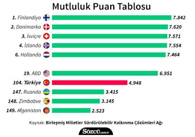 Türkiye'deki Hayatın Renksizleşmesi, Yaşam Kalitesinin ve Memnuniyetinin Düşmesi