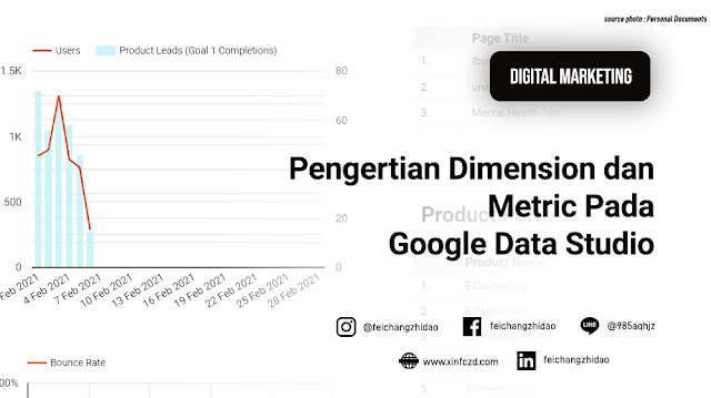 Pengertian Dimension dan Metric Pada Google Data Studio