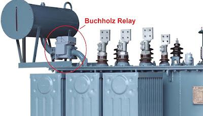 Location of Buchholz Relay
