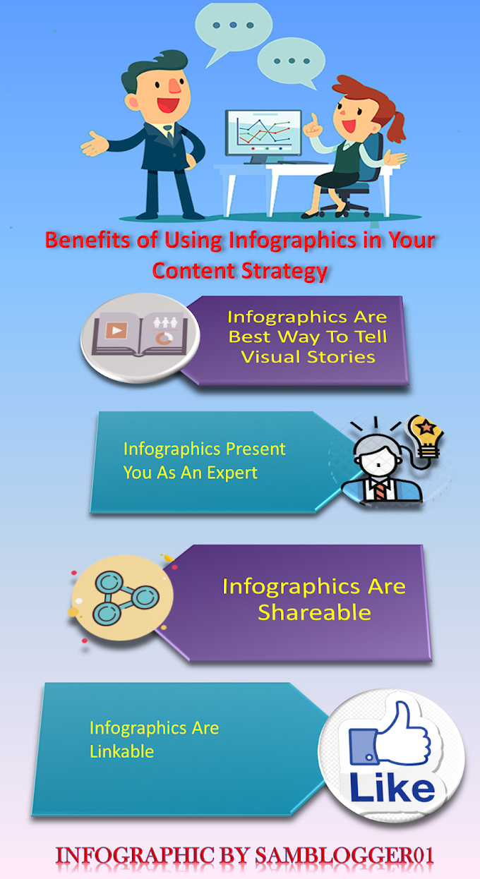 Benefits of Content Strategy With Infographics