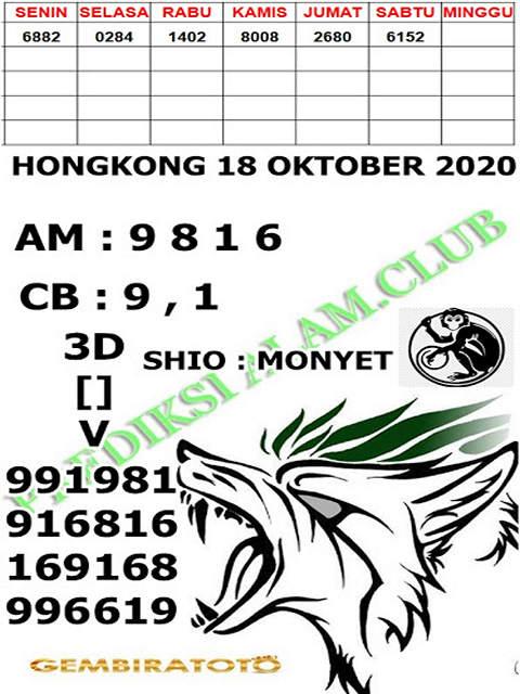 Kode syair Hongkong Minggu 18 Oktober 2020 209