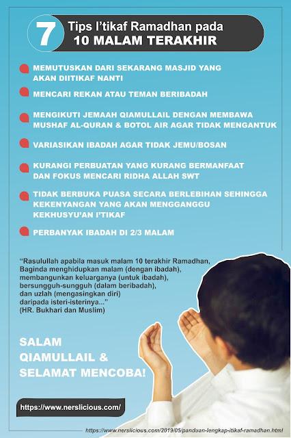 Panduan Lengkap I'tikaf Ramadhan Beserta Keutamaan, Manfaat dan Tips I'tikaf
