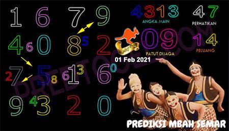 Prediksi Mbah Semar Sdy Senin 01-01-2021