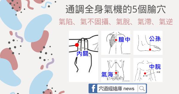 治病調氣為要,通調全身氣機的5個腧穴(氣機調暢)