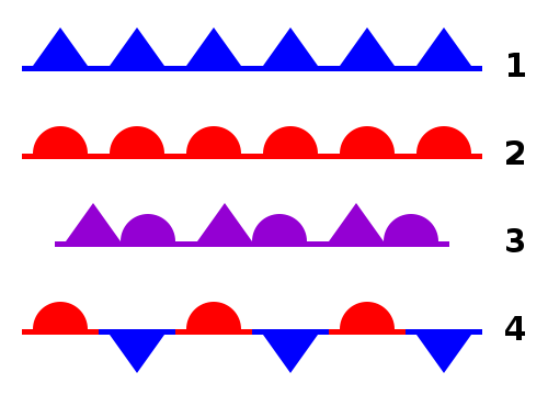 Sistema-frontal-símbolos