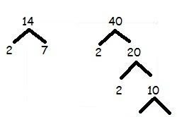 Pengertian Bilangan Prima & Contoh Bilangan Prima 1-100