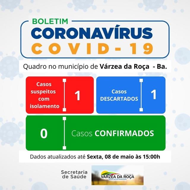 Várzea da Roça coronavírus