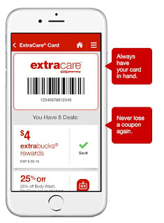 Did You Know Cvs Now Offers Digital Manufacturer Coupons