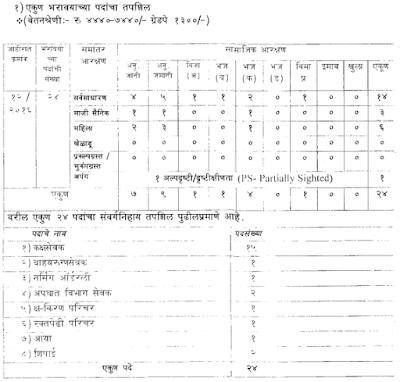 Amravati Health Department Recruitment 2016 apply online arogya.maharashtra.gov.in