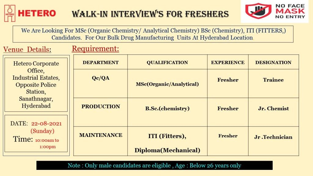 Hetero Labs Limited Recruitment Freshers ITI, Diploma, B.Sc and M.Sc For Maintenance/ Production/ QA/QC Departments
