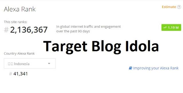 target blog idola