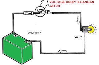 voltage drop adalah