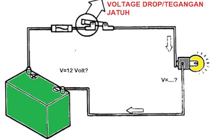 Pengertian Voltage Drop atau Tegangan Jatuh (Pengertian, Penyebab, Cara Mengatasi, Cara Menghitung)