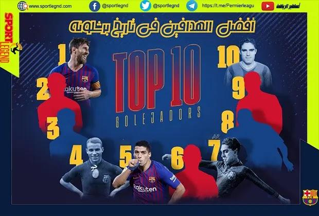 قائمة الهدافين العشرة الافضل في تاريخ دوري الابطال