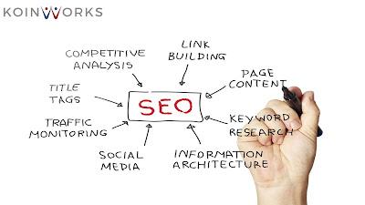 Cara Kerja SEO Untuk Digital Marketing