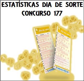 Estatísticas dia de sorte 177 análises das dezenas
