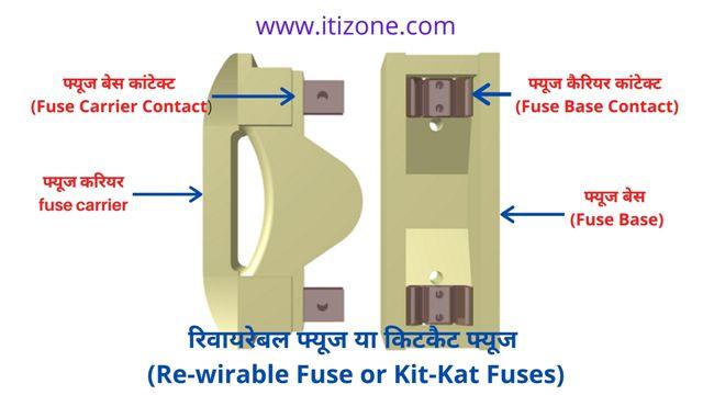 रिवायरेबल फ्यूज या किटकैट फ्यूज (Re-wirable Fuse or Kit-Kat Fuses)