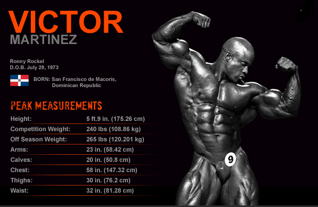 home Victor Martinez Body Measurements