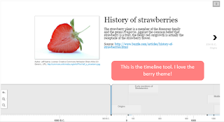 History of Strawberries Timeline