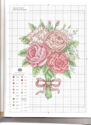 mazzo di rose - schemiApuntocroce disegni da scaricare per ricamare a crocette (2)