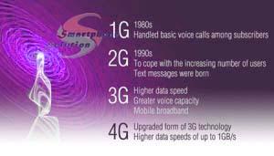 cara mengubah jaringan 3g menjadi 4g di android
