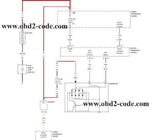 P2504 code