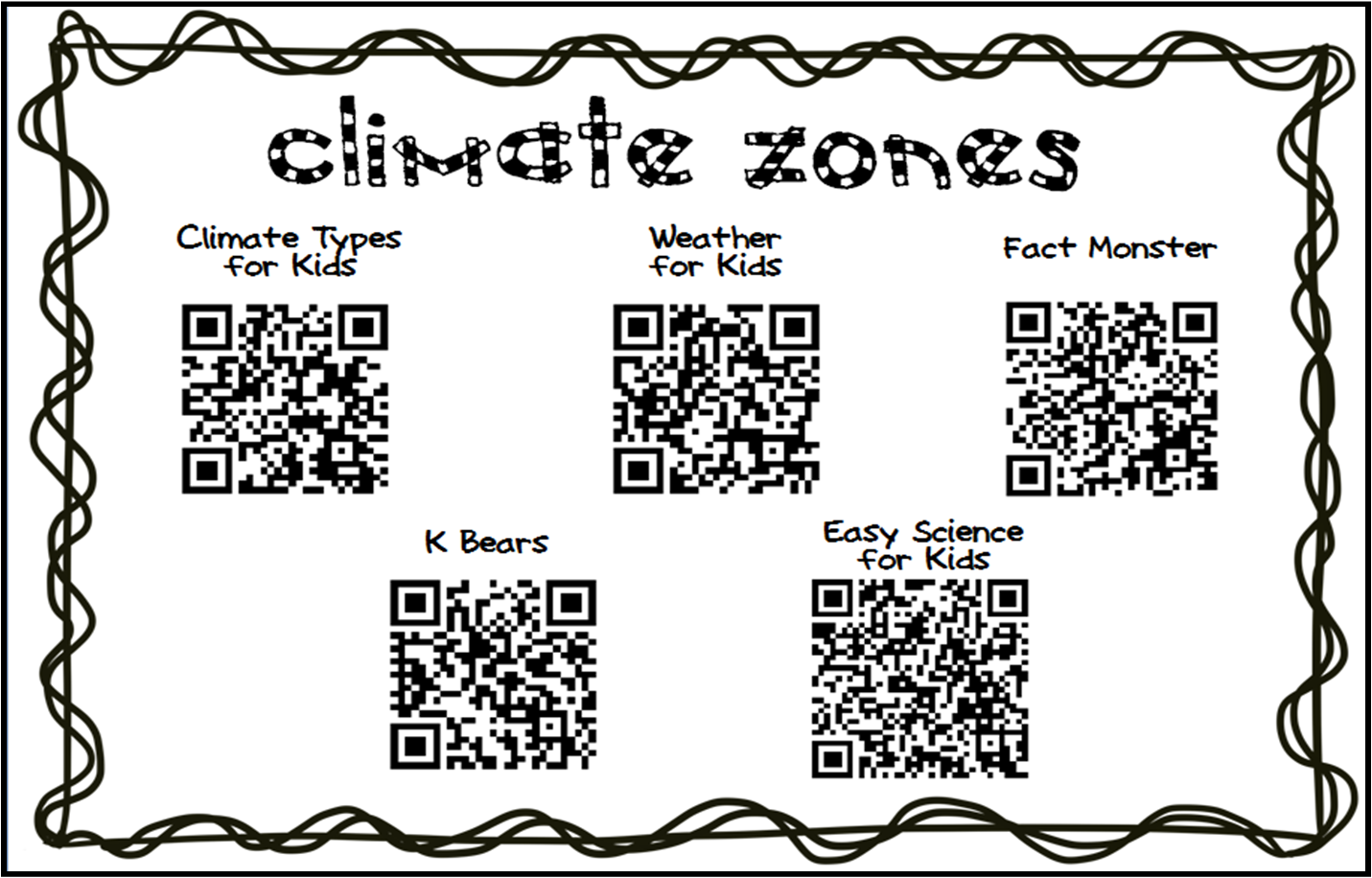 A Crucial Week: Climate zones websites for children (QR codes)