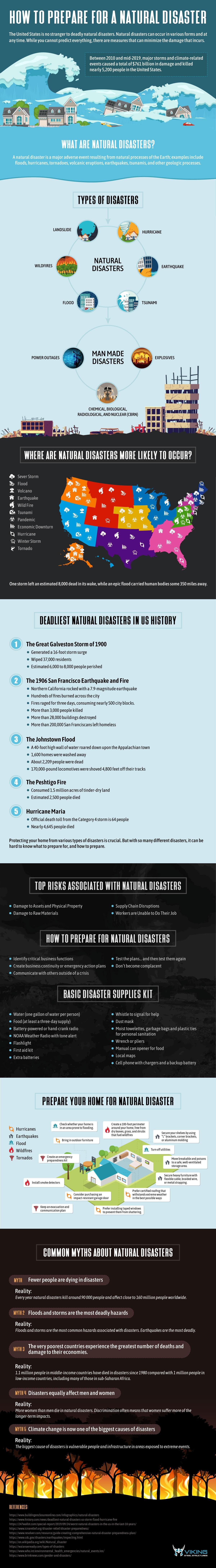 How To Prepare for a Natural Disaster #infographic
