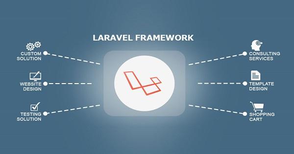 Kumpulan CMS Laravel Gratis dan Open Source