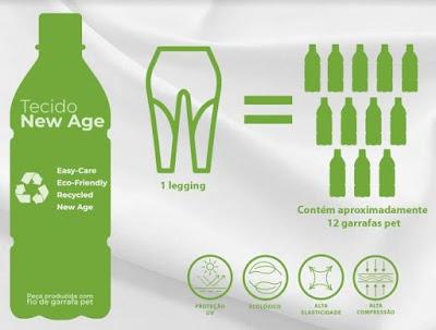 Moda Sustentável: Tecido desenvolvido a partir da reciclagem de garrafas PET é a aposta da marca Coltex para a Fevest 2019