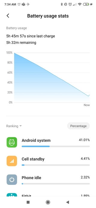 Fix it here, If You Experiencing Excessive Battery Drain on MIUI 11