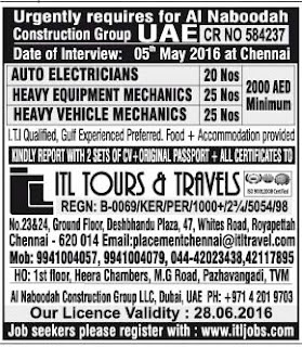 al naboodah jobs uae
