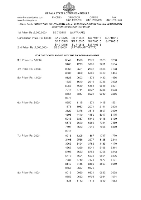 Sthree Sakthi SS 127 Kerala Lottery Official Result on 16.10.2018 by keralalotteries.info-1
