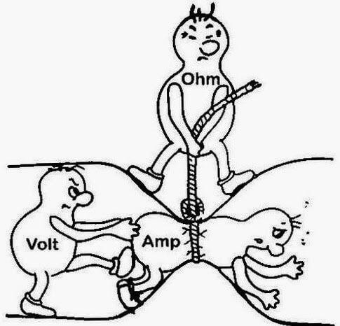 teori ilmu dasar listrik