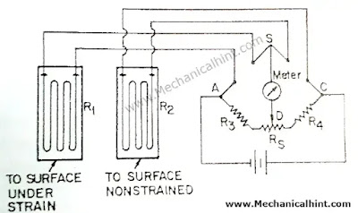 Circuit diagram of Strain Gauge Transducer