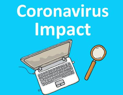 Dampak Coronavirus pada Google Ads dan Penjualan Afiliasi